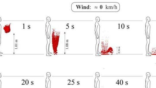 Coronavirus, 1 metro di distanza non basta se si alza il vento