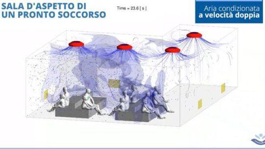Il Covid viaggia nell'aria: ecco in che modo e come si può neutralizzare con la ventilazione